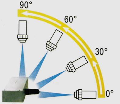 IP69K Waterproof Connector-2